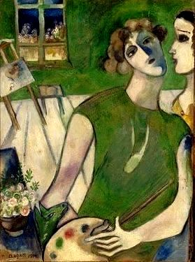 Chagall_Marc-Self_portrait 1914
